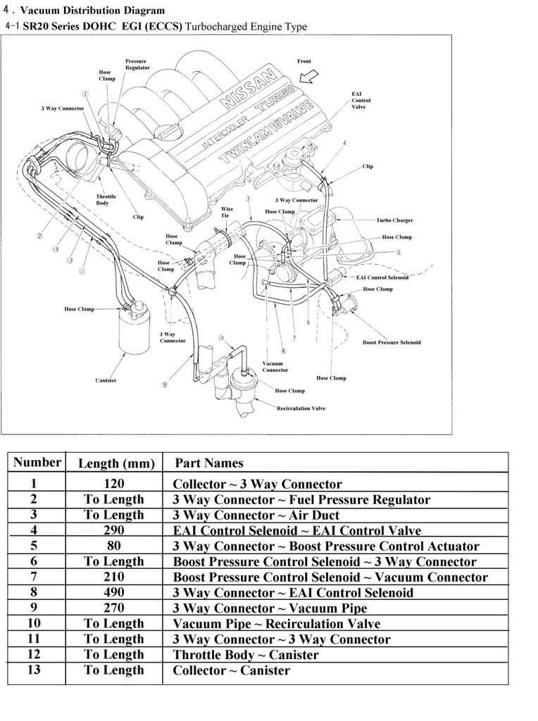 Red Top Sr20det Diagram - Trusted Wiring Diagrams •
